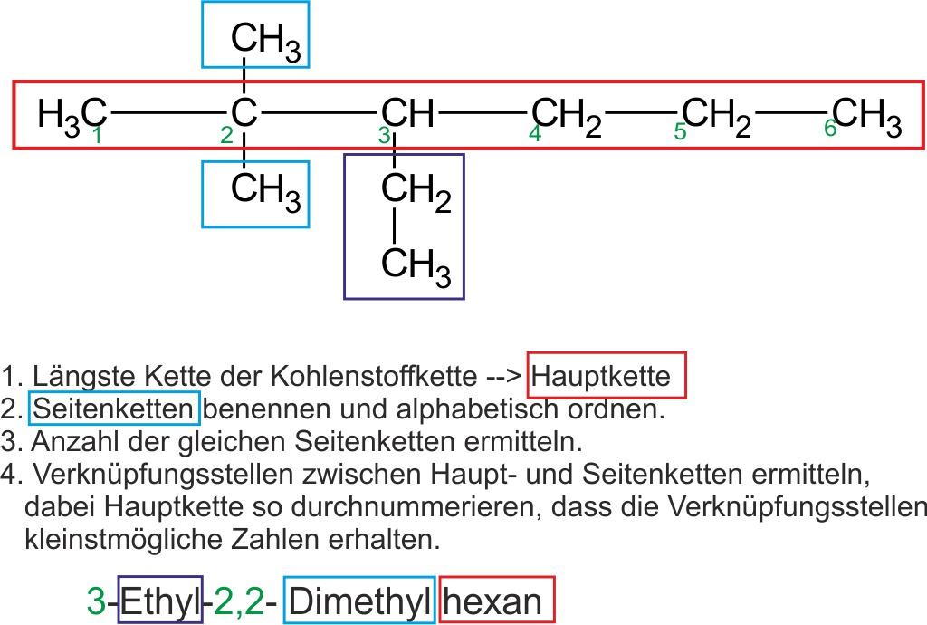 Großzügig Alkohol Nomenklatur Arbeitsblatt Zeitgenössisch - Super ...