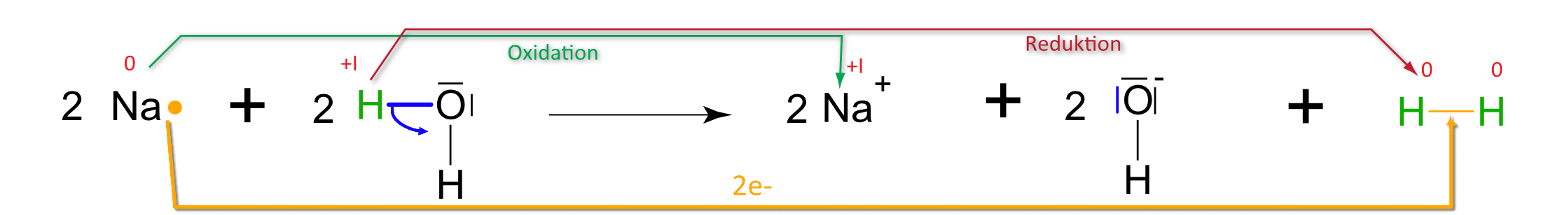 5 1 4 versuch ethanol reagiert mit alkalimetall. Black Bedroom Furniture Sets. Home Design Ideas