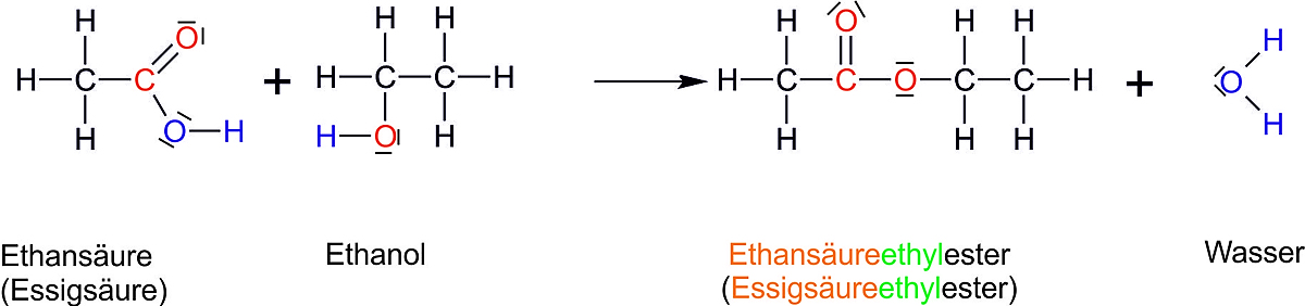 02 13 02 ta herstellung essigsaeureethylester - Massenwirkungsgesetz Beispiel