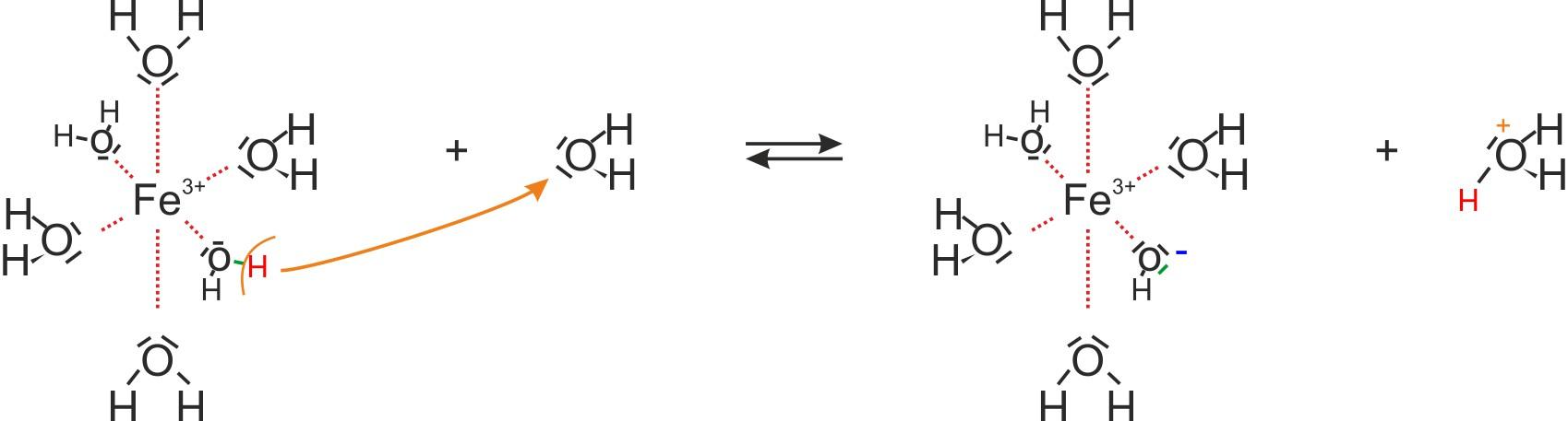 4.5 Säure-Base-Reaktionen in Salzlösungen