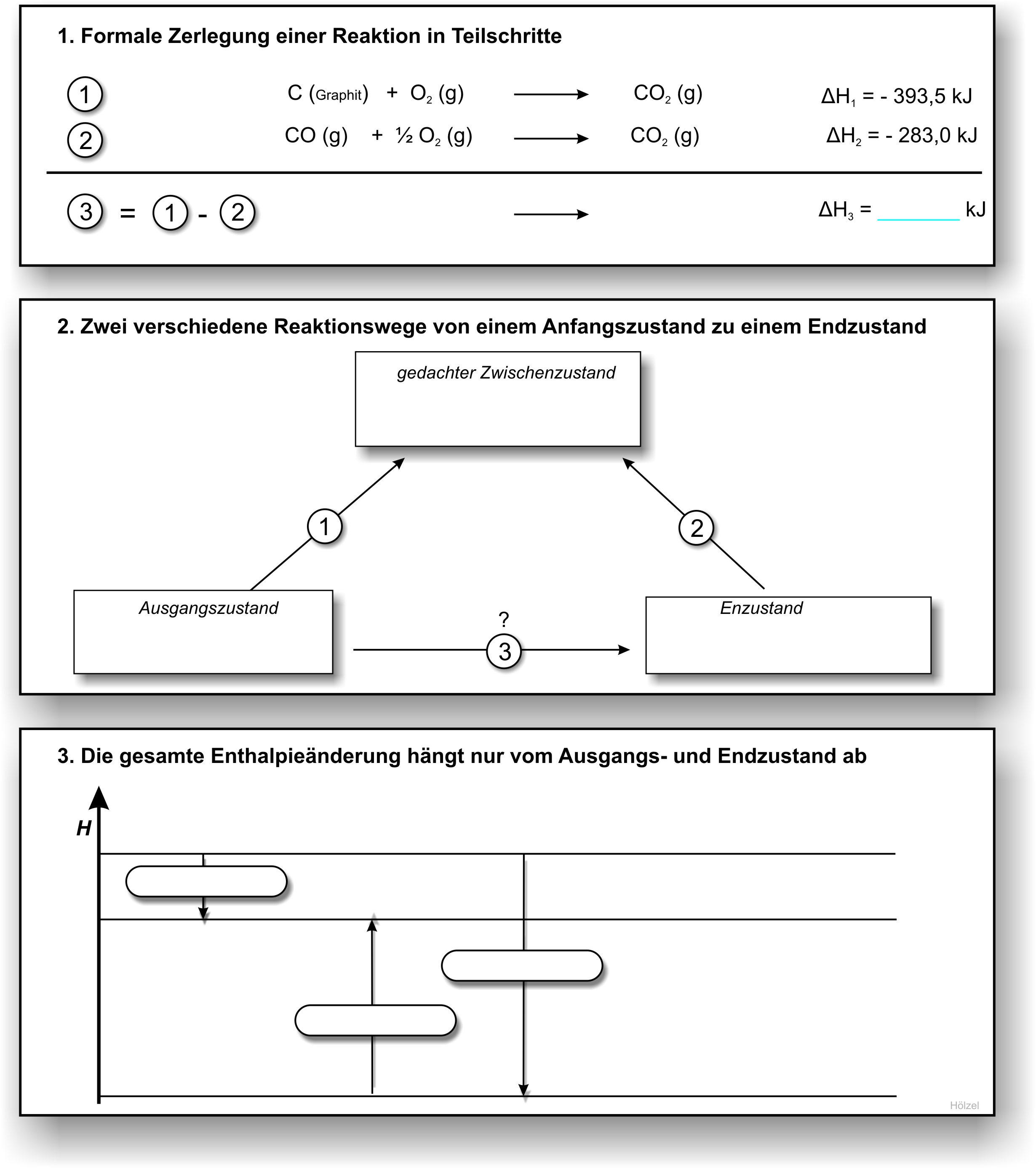 Groß Enthalpie Arbeitsblatt Chemie Fotos - Mathe Arbeitsblatt ...
